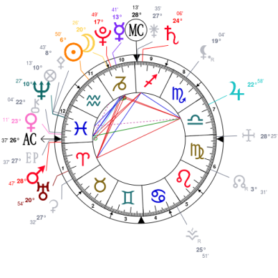 moon-conjunct-pluto-and-on